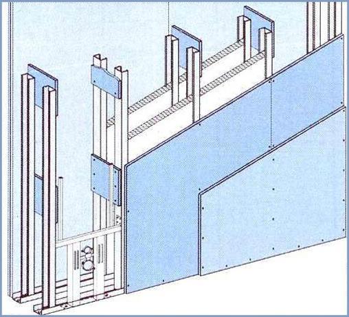 دیوار کاذب W116